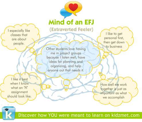 extraverted feeling personality type EFJ ENFJ ESFJ
