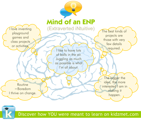 extraverted intuitive personality type ENP ENFP ENTP