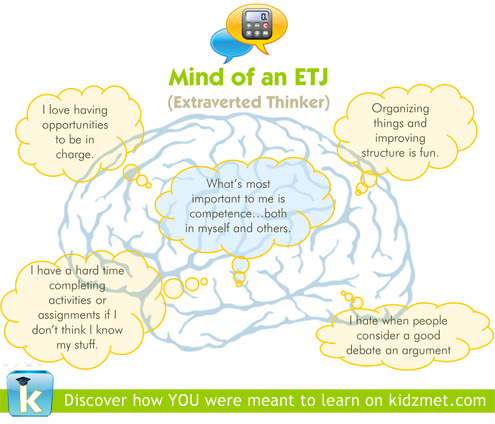 extraverted thinking personality type ETJ ENTJ ESTJ