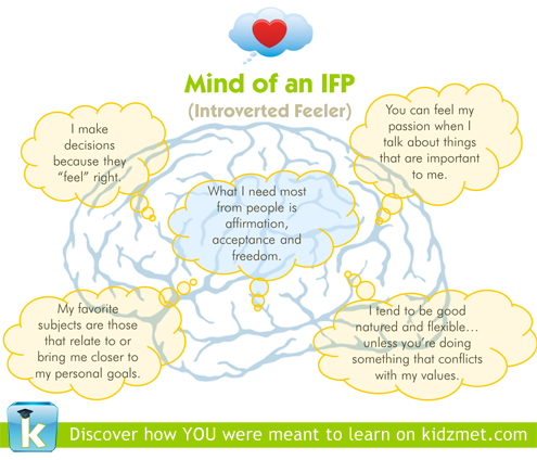 introverted feeling personality type IFP INFP ISFP