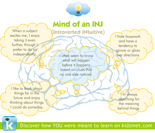 introverted intuitive personality type INJ INFJ INTJ