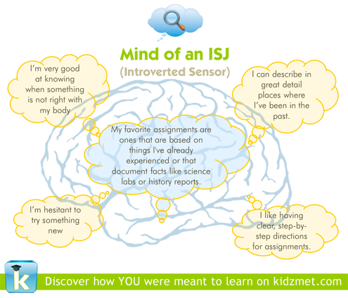 introverted sensing personality type ISJ ISFJ ISTJ
