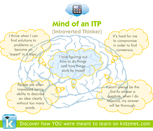introverted thinking personality type ITP INTP ISTP